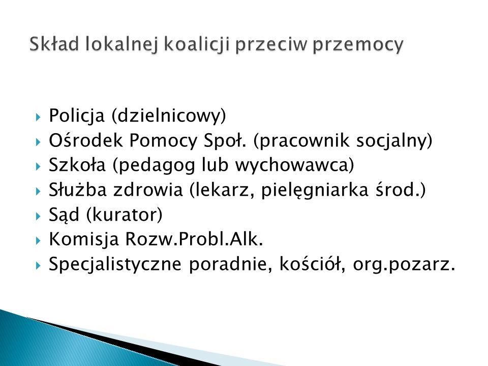 Skład lokalnej koalicji przeciw przemocy
