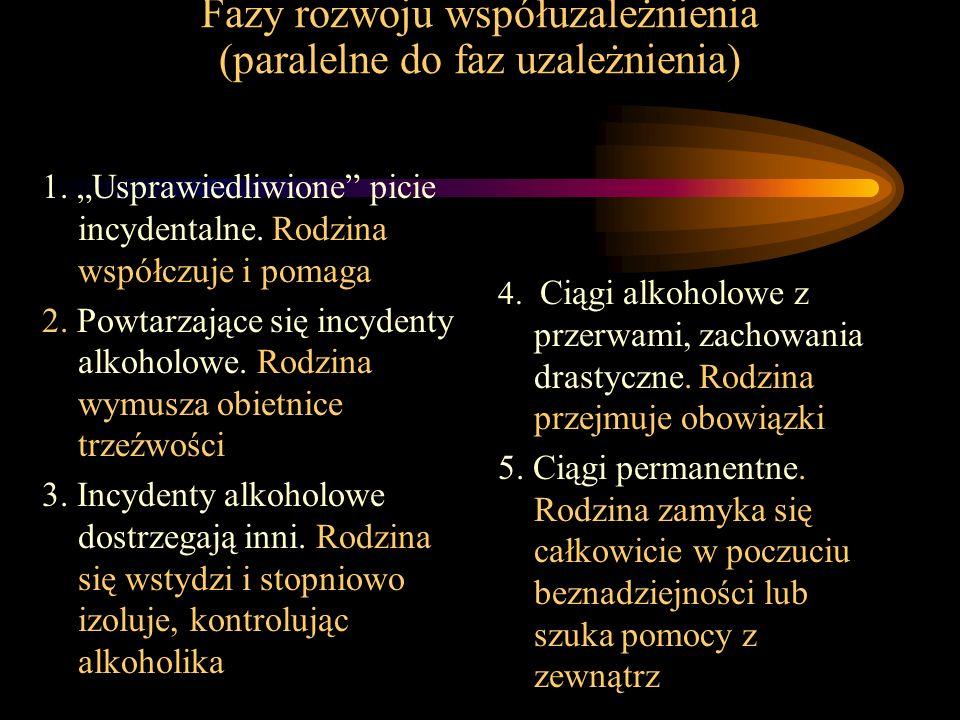 Fazy rozwoju współuzależnienia (paralelne do faz uzależnienia)