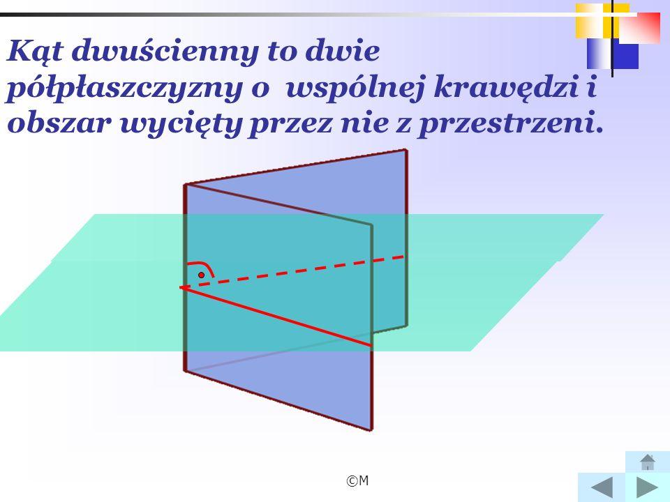 Kąt dwuścienny to dwie półpłaszczyzny o wspólnej krawędzi i obszar wycięty przez nie z przestrzeni.