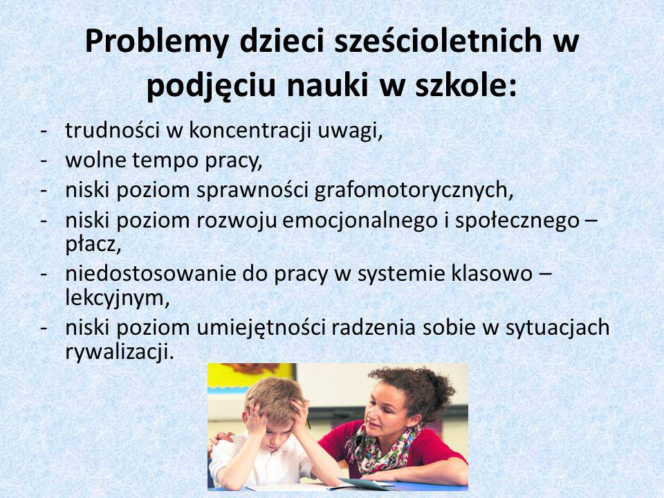 Problemy dzieci sześcioletnich w podjęciu nauki w szkole: