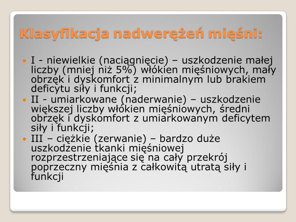 Klasyfikacja nadwerężeń mięśni: