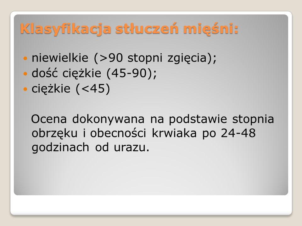Klasyfikacja stłuczeń mięśni: