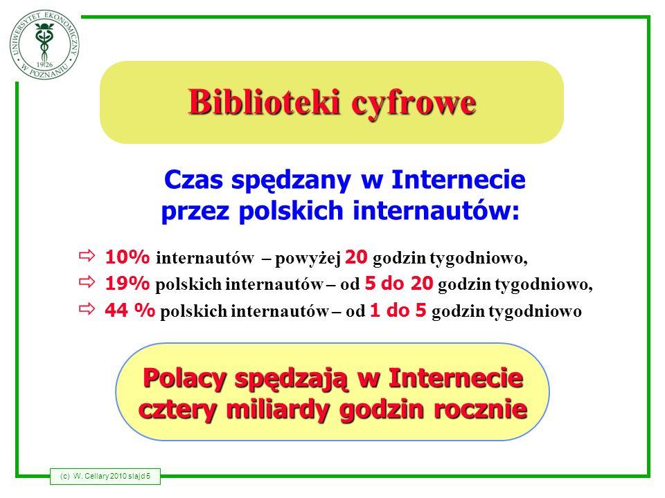 Biblioteki cyfrowe Czas spędzany w Internecie przez polskich internautów: 10% internautów – powyżej 20 godzin tygodniowo,