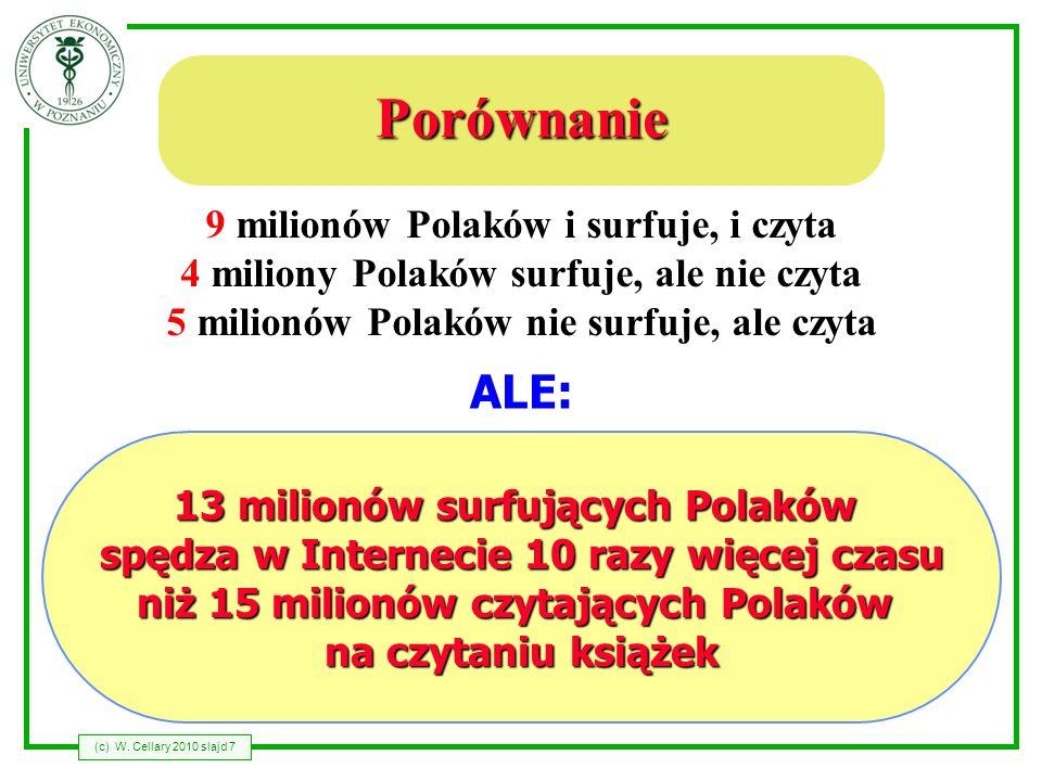 Porównanie ALE: 9 milionów Polaków i surfuje, i czyta
