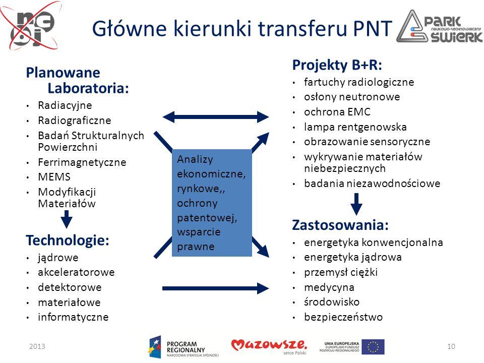 Główne kierunki transferu PNT