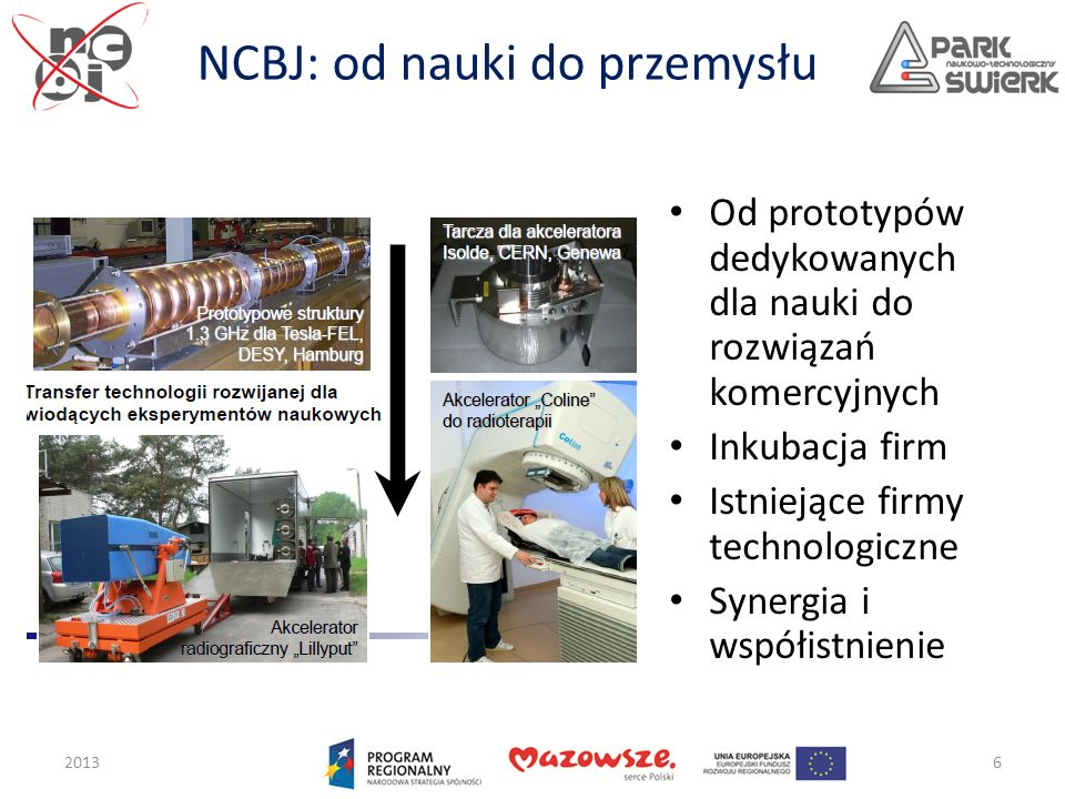 NCBJ: od nauki do przemysłu