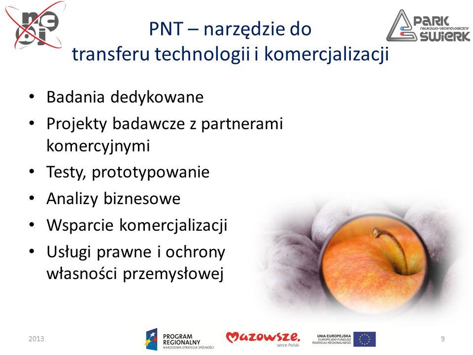 PNT – narzędzie do transferu technologii i komercjalizacji