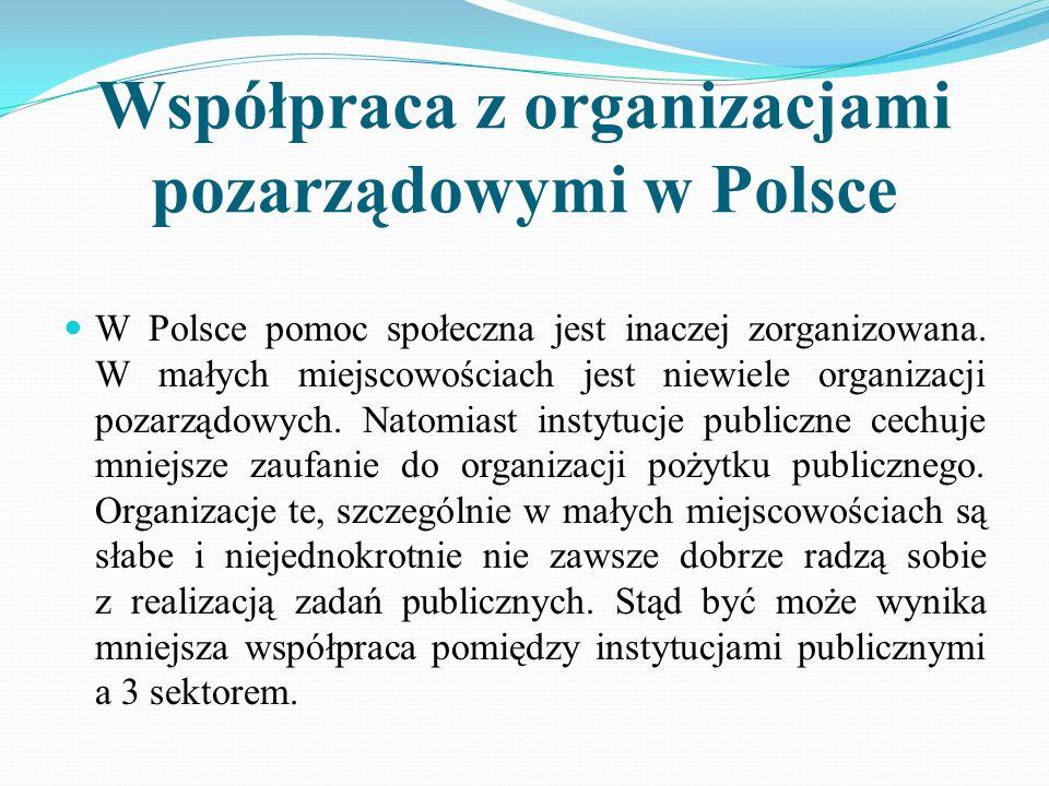 Współpraca z organizacjami pozarządowymi w Polsce