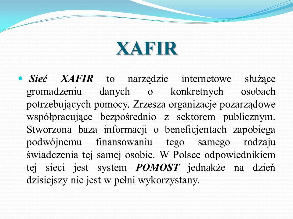 XAFIR