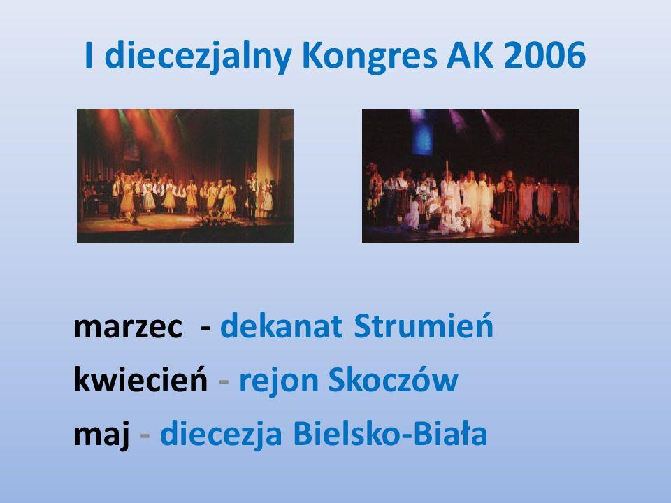 I diecezjalny Kongres AK 2006