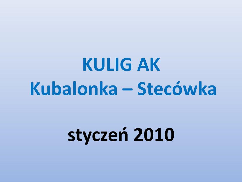 KULIG AK Kubalonka – Stecówka