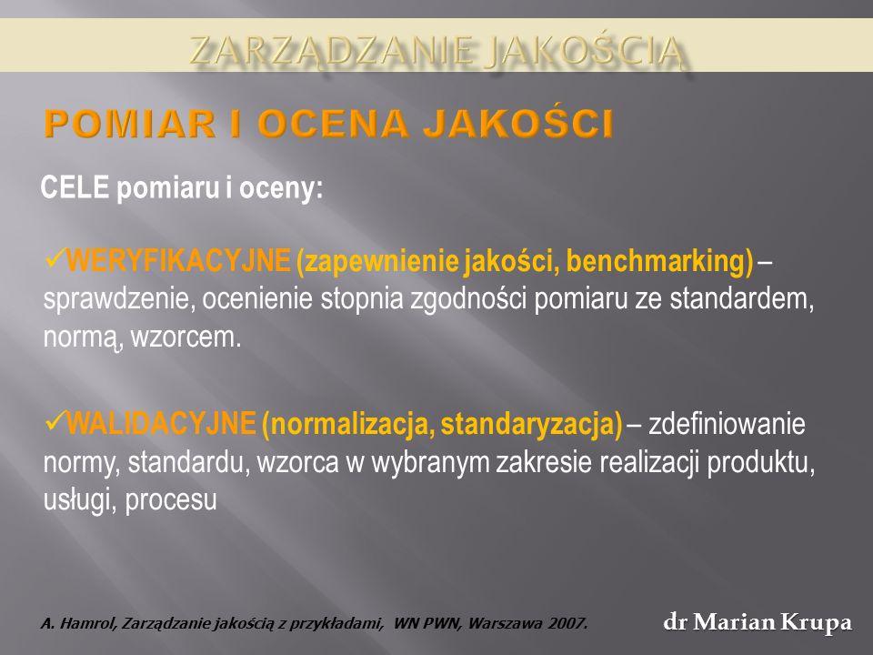 Zarządzanie jakością Pomiar i ocena jakości CELE pomiaru i oceny: