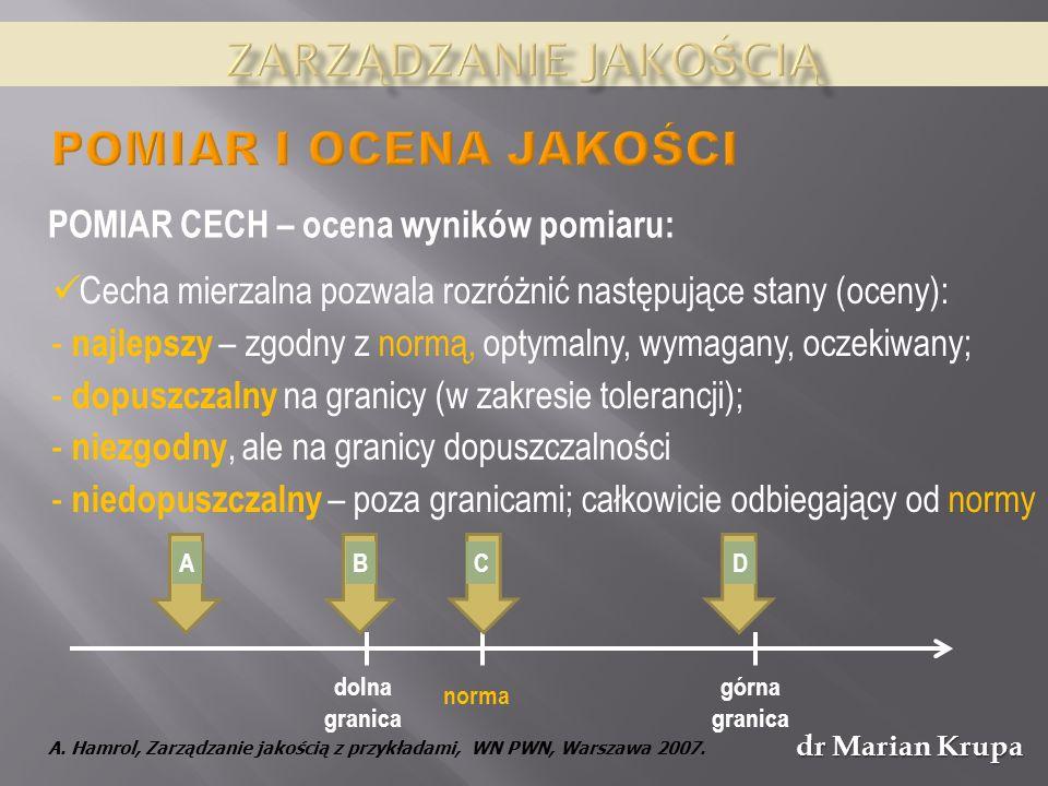 Zarządzanie jakością Pomiar i ocena jakości