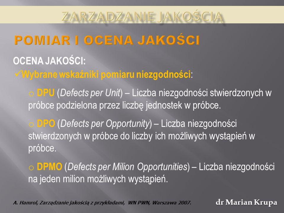 Zarządzanie jakością Pomiar i ocena jakości OCENA JAKOŚCI: