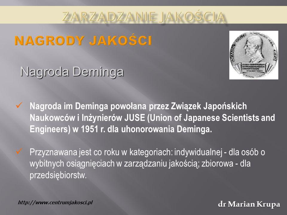 Zarządzanie jakością nagrody jakości Nagroda Deminga