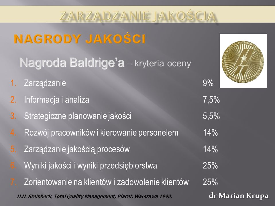 Nagroda Baldrige'a – kryteria oceny