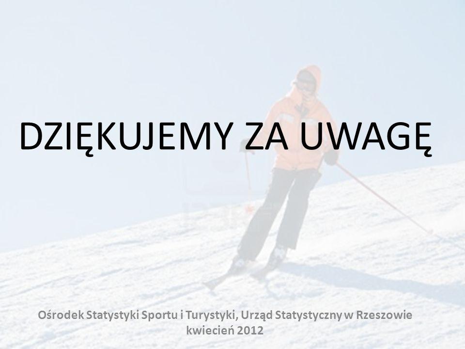 DZIĘKUJEMY ZA UWAGĘ Ośrodek Statystyki Sportu i Turystyki, Urząd Statystyczny w Rzeszowie kwiecień 2012.