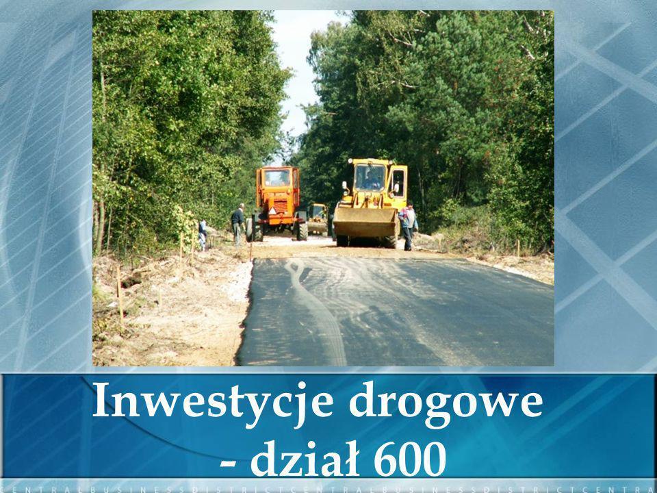 Inwestycje drogowe - dział 600