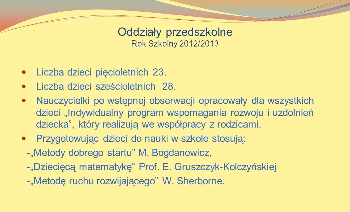 Oddziały przedszkolne Rok Szkolny 2012/2013