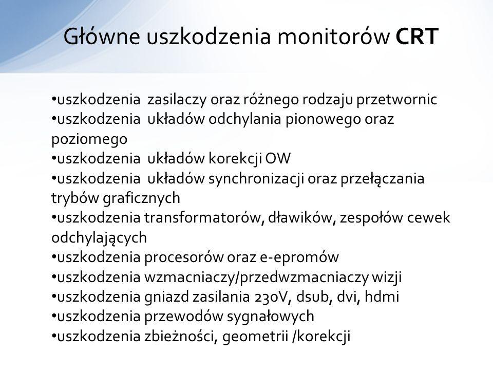 Główne uszkodzenia monitorów CRT
