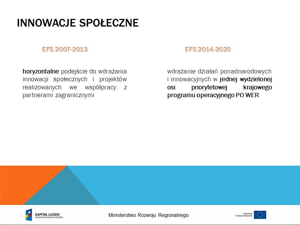 Innowacje społeczne EFS 2007-2013 EFS 2014-2020