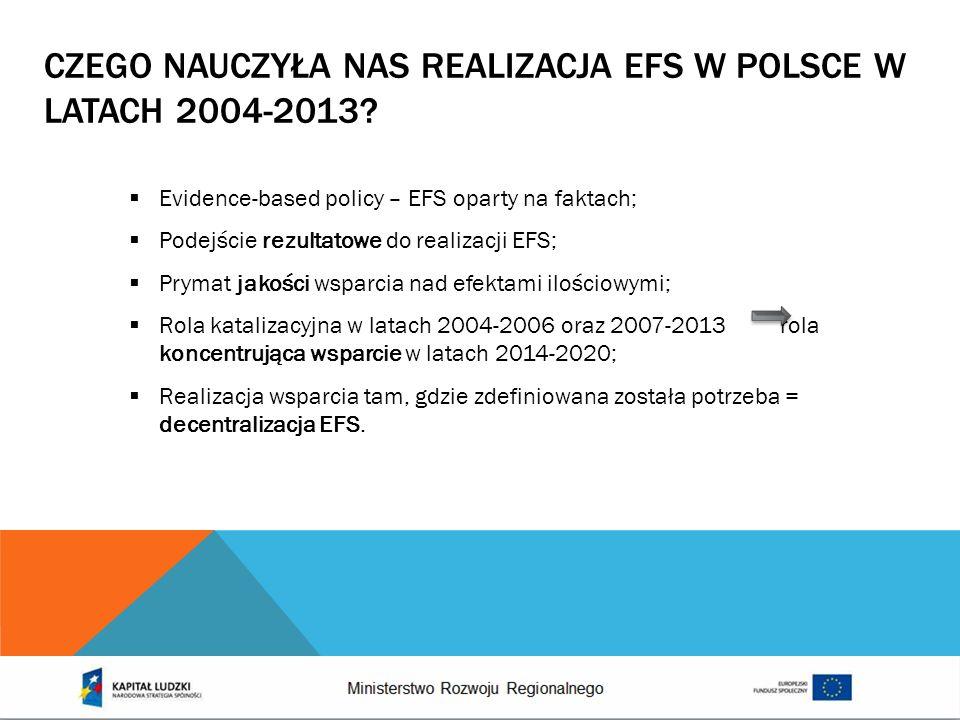 Czego nauczyła nas realizacja efs w Polsce w latach 2004-2013