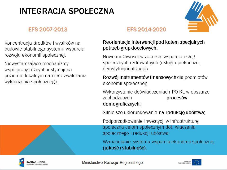 Integracja społeczna EFS 2007-2013 EFS 2014-2020