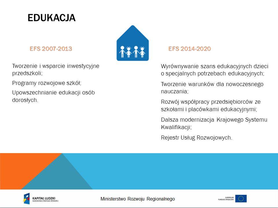 EdukacjaEFS 2007-2013 EFS 2014-2020. Tworzenie i wsparcie inwestycyjne przedszkoli;