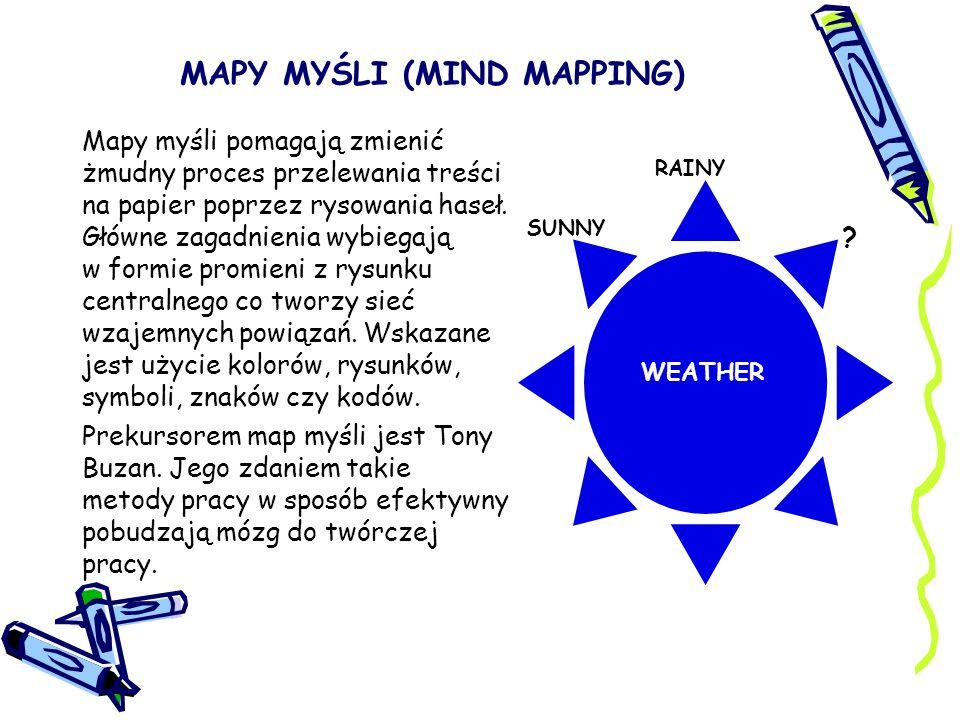 MAPY MYŚLI (MIND MAPPING)