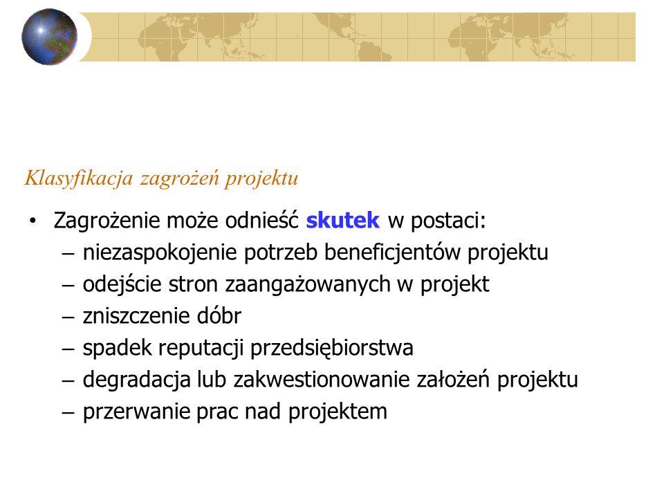 Klasyfikacja zagrożeń projektu