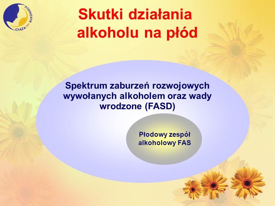 Skutki działania alkoholu na płód