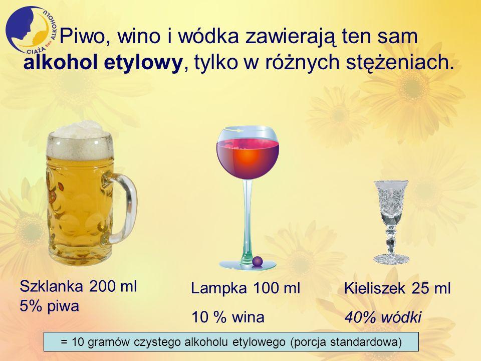 Piwo, wino i wódka zawierają ten sam