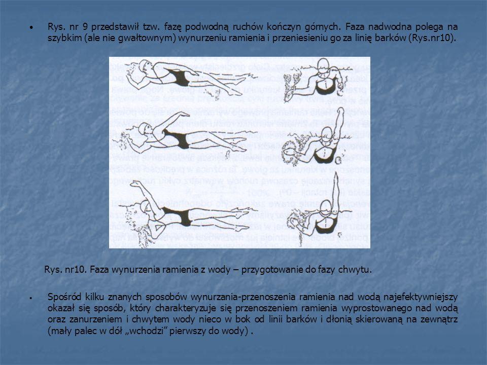 Rys. nr 9 przedstawił tzw. fazę podwodną ruchów kończyn górnych