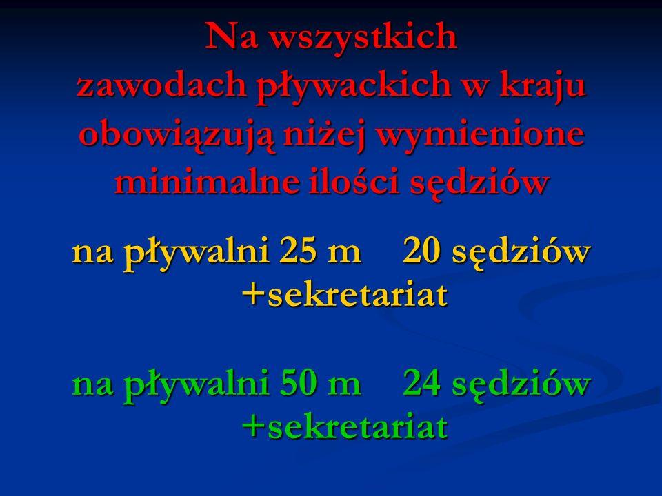 na pływalni 25 m 20 sędziów +sekretariat