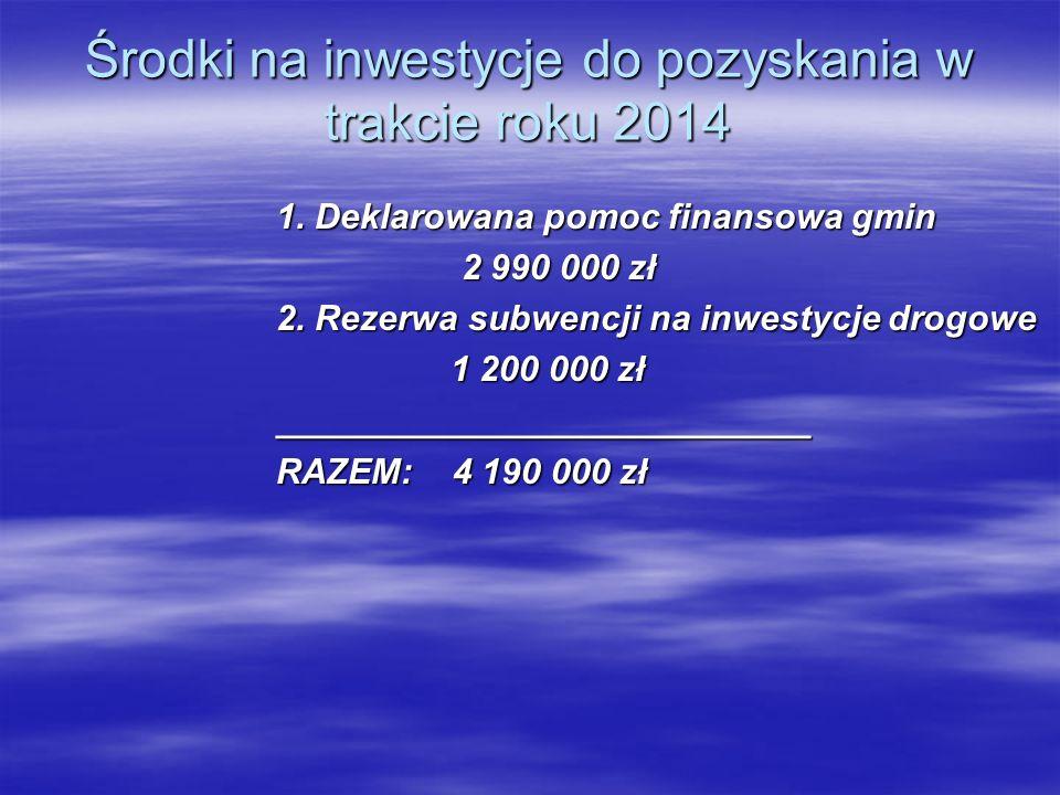 Środki na inwestycje do pozyskania w trakcie roku 2014