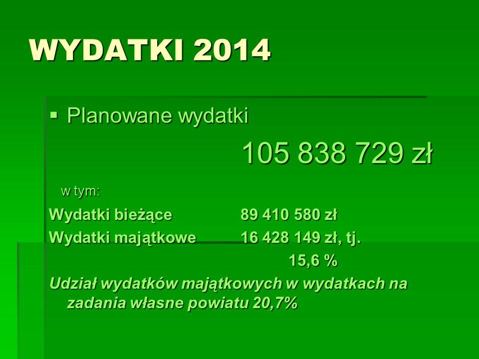 WYDATKI 2014 105 838 729 zł Planowane wydatki w tym: