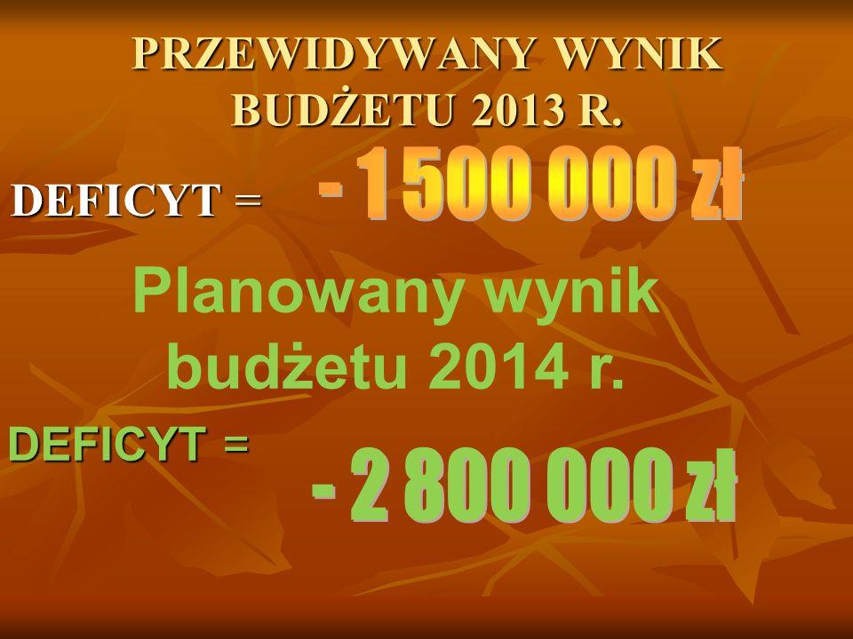 PRZEWIDYWANY WYNIK BUDŻETU 2013 R.
