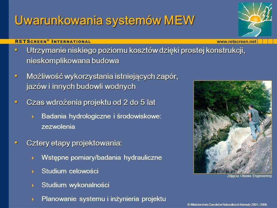 Uwarunkowania systemów MEW