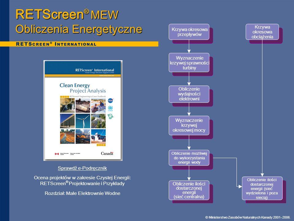 RETScreen® MEW Obliczenia Energetyczne