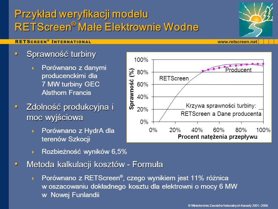 Przykład weryfikacji modelu RETScreen® Małe Elektrownie Wodne