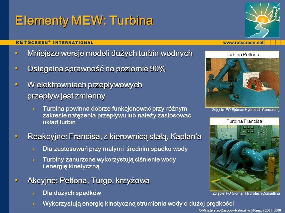 Elementy MEW: Turbina Mniejsze wersje modeli dużych turbin wodnych
