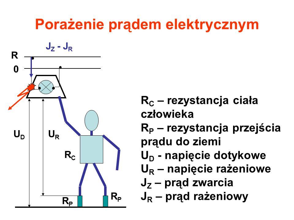 Porażenie prądem elektrycznym