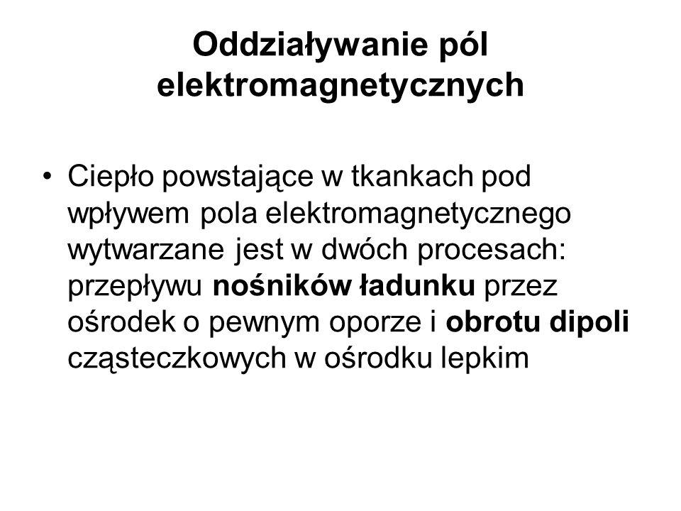 Oddziaływanie pól elektromagnetycznych