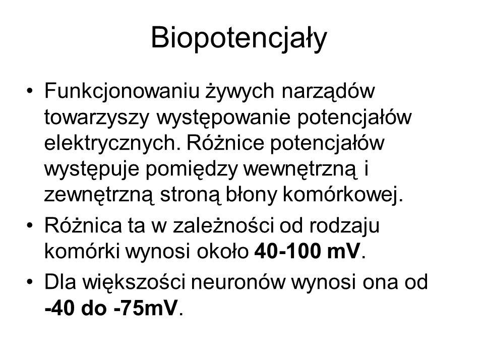 Biopotencjały