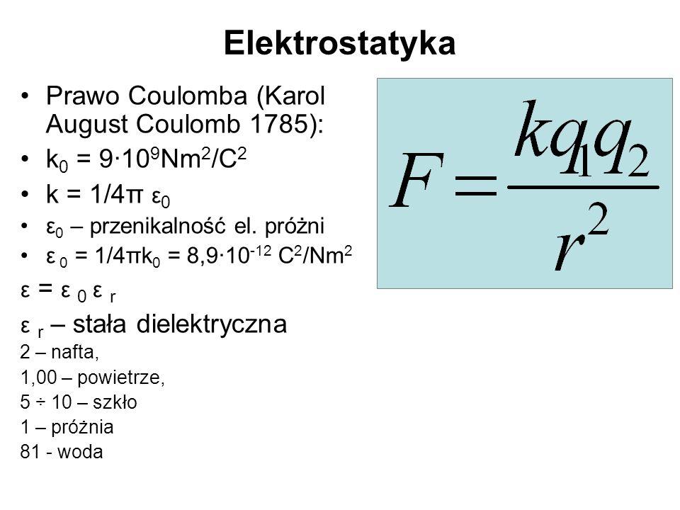 Elektrostatyka Prawo Coulomba (Karol August Coulomb 1785):