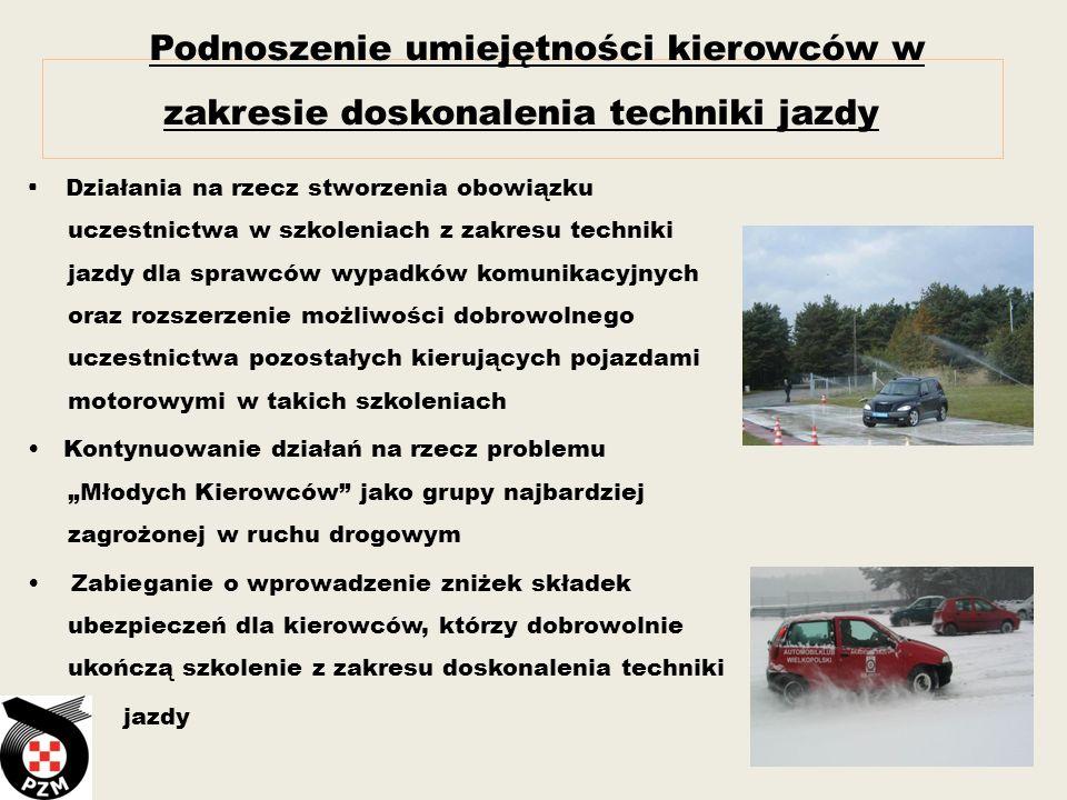 Podnoszenie umiejętności kierowców w zakresie doskonalenia techniki jazdy