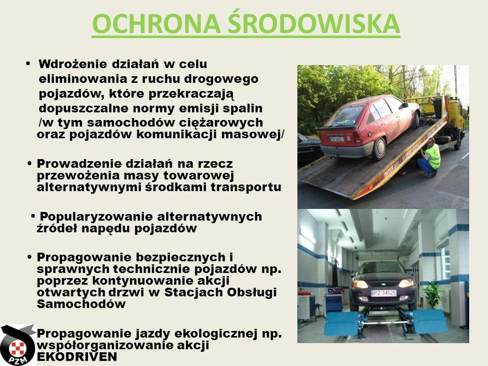 OCHRONA ŚRODOWISKA eliminowania z ruchu drogowego
