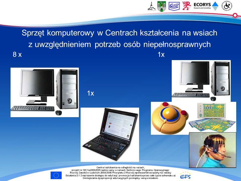 Sprzęt komputerowy w Centrach kształcenia na wsiach