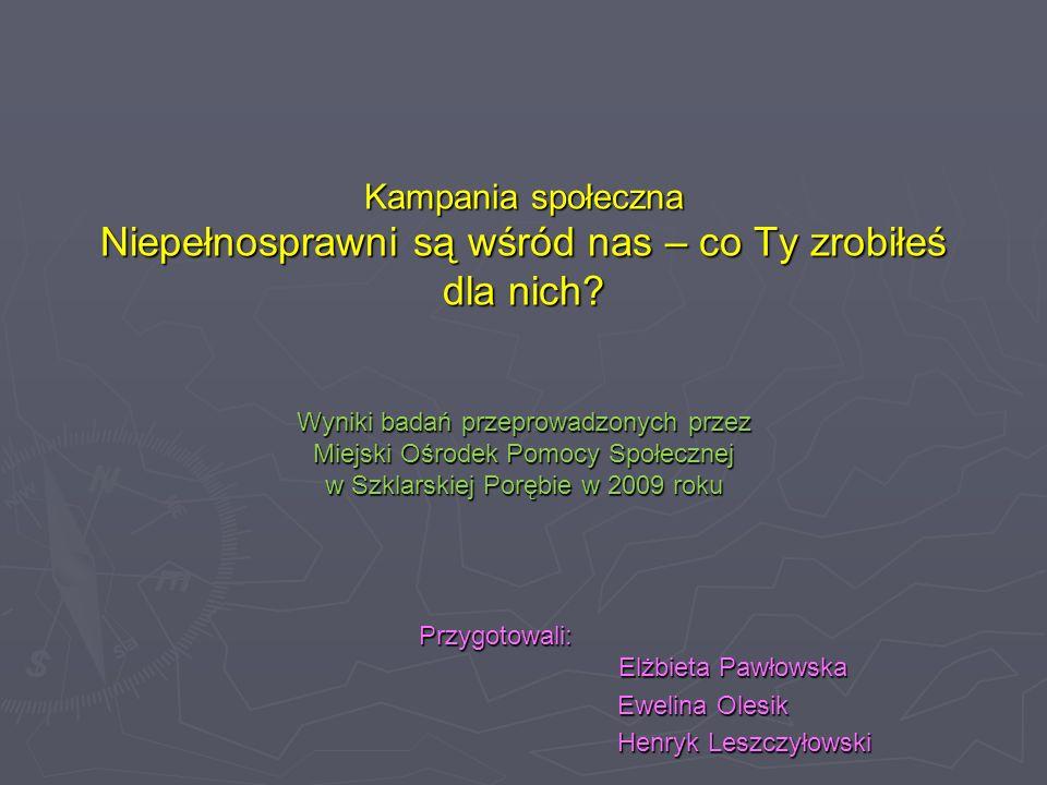 Przygotowali: Elżbieta Pawłowska