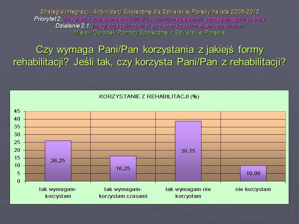 Strategia Integracji i Aktywizacji Społecznej dla Szklarskiej Poręby na lata 2008-2015 Priorytet 2: Integracja społeczna środowisk i osób wymagających szczególnego wsparcia Działanie 2.1: Integracja zawodowa i społeczna osób niepełnosprawnych Miejski Ośrodek Pomocy Społecznej w Szklarskiej Porębie